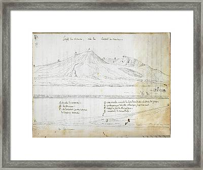 View Of Mount Vesuvius Framed Print by British Library