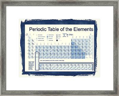 Vintage Periodic Table Of The Elements Framed Print by Dan Sproul