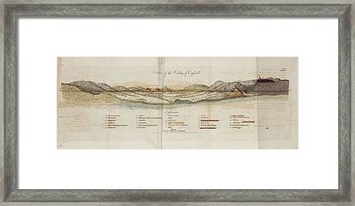 Volcanic Landscape Of Italy Framed Print by British Library