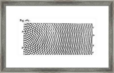 Young On Wave Interference Framed Print by Emilio Segre Visual Archives/american Institute Of Physics