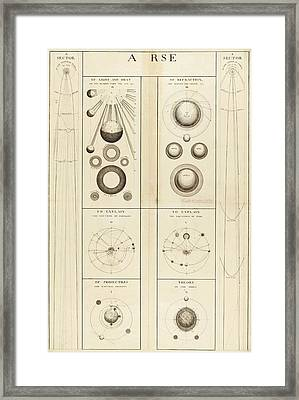 18th Century Astronomical Diagrams Framed Print by Library Of Congress