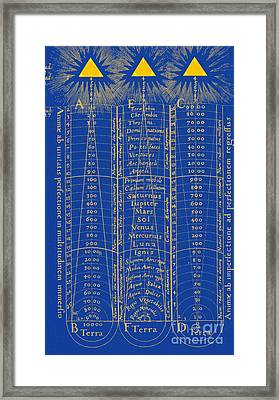 Hierarchy Of The Universe, 1617 Framed Print by Science Source