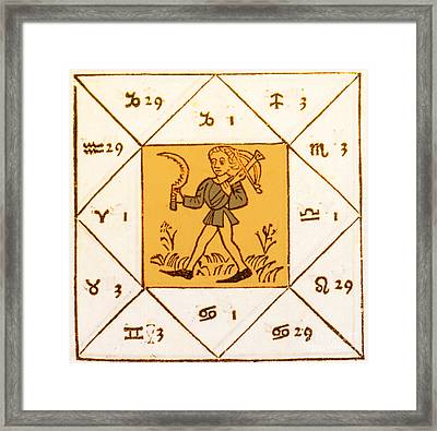 Horoscope Types, Engel, 1488 Framed Print by Science Source