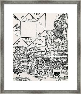 Astrology Framed Print by Science Source