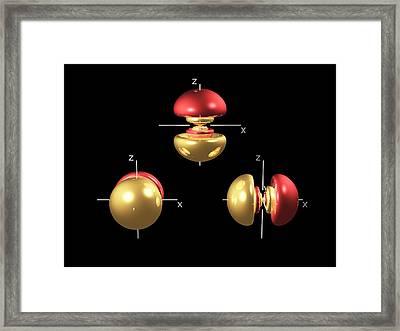 5p Electron Orbitals Framed Print by Dr Mark J. Winter