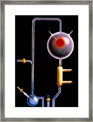 Artwork: Miller-urey Experiment On Origin Of Life Framed Print by Francis Leroy, Biocosmos