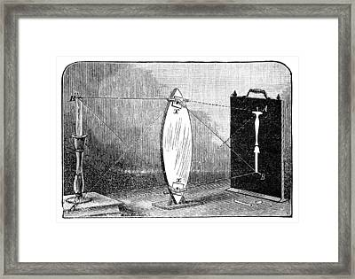 Biconvex Lens Model, 19th Century Framed Print by