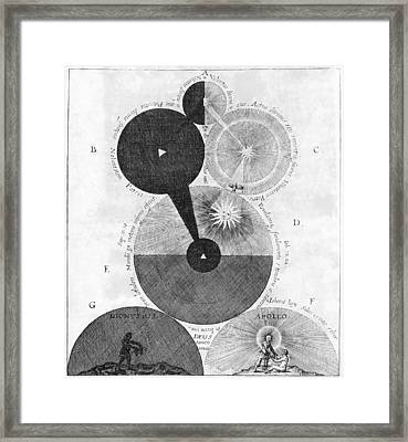 Fludd's Account Of Creation Framed Print by Middle Temple Library