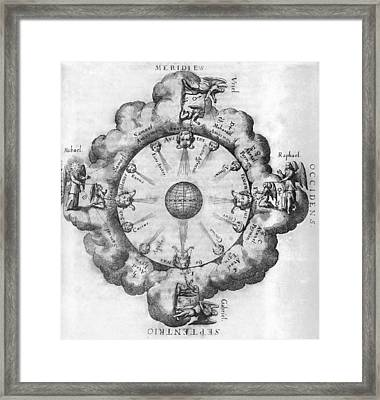 Fludd's Wind Diagram Framed Print by Middle Temple Library