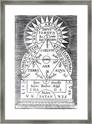 Mundus Archetypus, Archetypal World Framed Print by Science Source