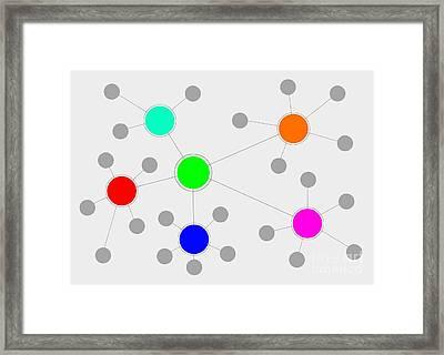 Network Framed Print by Henrik Lehnerer