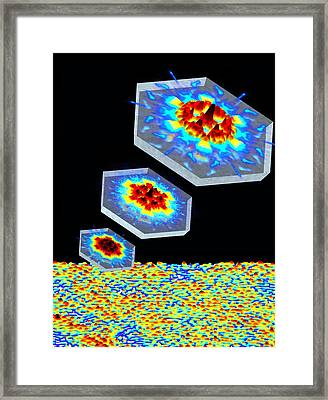 Quantum Waves In Topological Insulators Framed Print by Dr A. Yazdani