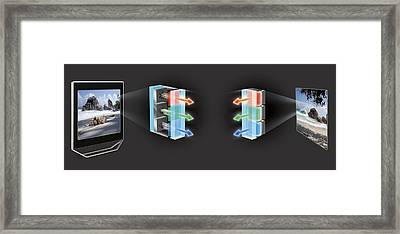 Television Screen Technology, Artwork Framed Print by Claus Lunau