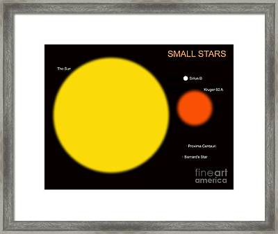 The Sun Compared To Four Typical Small Framed Print by Ron Miller