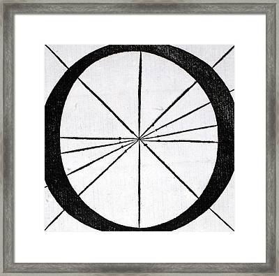 Letter O Framed Print by Leonardo Da Vinci