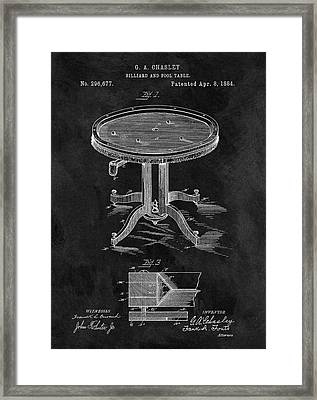 1884 Billiard Table Framed Print by Dan Sproul