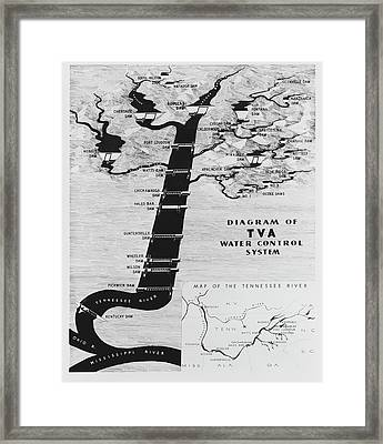 1933 Tennessee Valley Authority Map Framed Print by Daniel Hagerman