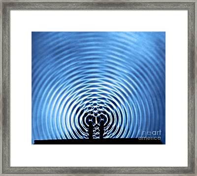 Circular Wave Systems Framed Print by Berenice Abbott