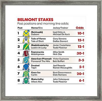 2015 Belmont Stakes Entries Framed Print by  Newwwman