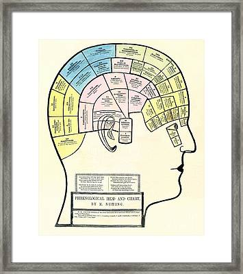 Antique 1857 Phrenological Head And Chart  Framed Print by Aapshop