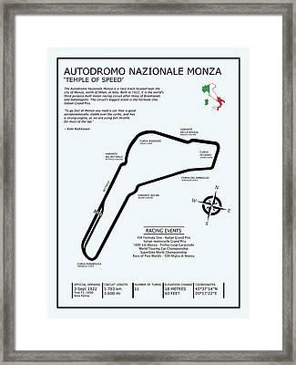Autodromo Nazionale Monza Framed Print by Mark Rogan