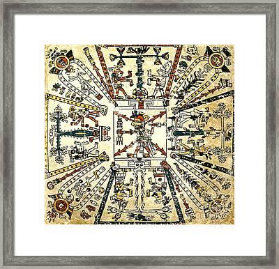 Codex Fej�rv�ry-mayer, 15th Century Framed Print by Photo Researchers