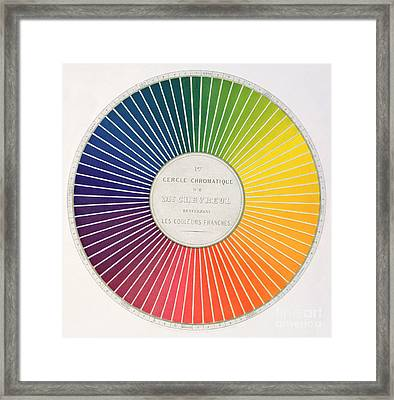 Color Wheel Framed Print by French School