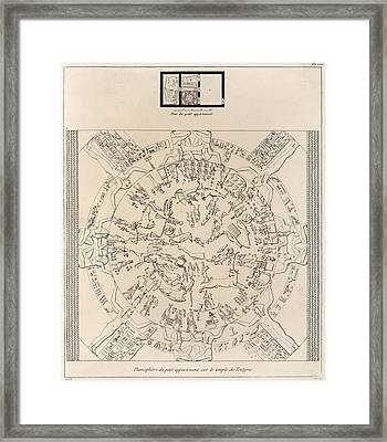 Dendera Zodiac From The Temple Of Hathor Framed Print by Humanities And Social Sciences Libraryasian And Middle Eastern Division