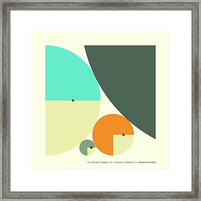 Descartes Theorem Framed Print by Jazzberry Blue