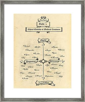 Homo Sapiens Guide To The Ethical Edibility Of Mythical Creatures Framed Print by William Addison