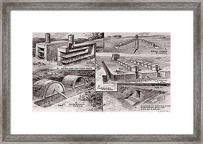Illustrations Of Various Types Of Ovens Framed Print by Vintage Design Pics