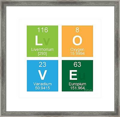 Love T-shirt Framed Print by Edward Fielding