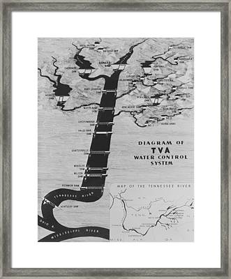 Map Diagrams The Functions The New Deal Framed Print by Everett