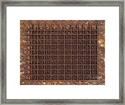Multiplication Table Framed Print by Igor Kislev
