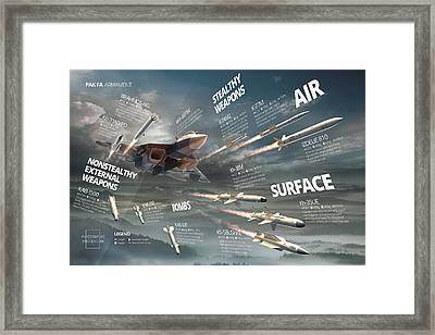 Pak Fa Armament Infographic Framed Print by Anton Egorov