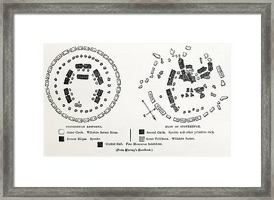 Plan Of Stonehenge As If Restored Framed Print by Vintage Design Pics