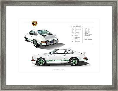 Porsche 911 Carrera Rs Illustration Framed Print by Alain Jamar