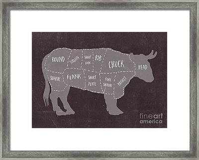 Primitive Butcher Shop Beef Cuts Chart Framed Print by Edward Fielding