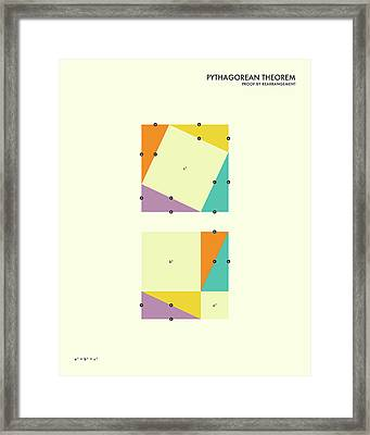 Pythagorean Theorem Framed Print by Jazzberry Blue
