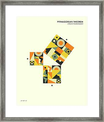 Pythagorean Theorem Proof By Rearrangement  Framed Print by Jazzberry Blue