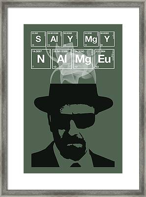 Say My Name - Breaking Bad Poster Walter White Quote Framed Print by Beautify My Walls