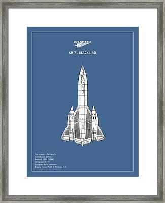 Sr-71 Blackbird Framed Print by Mark Rogan