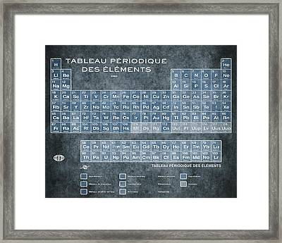 Tableau Periodiques Periodic Table Of The Elements Vintage Chart Blue Framed Print by Tony Rubino