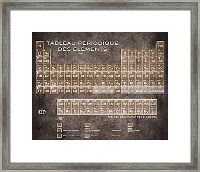 Tableau Periodiques Periodic Table Of The Elements Vintage Chart Sepia Framed Print by Tony Rubino