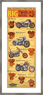 Vintage Motorcycle History Poster Framed Print by Pd