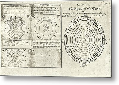 Historical Cosmologies Metal Print by Library Of Congress, Geography And Map Division