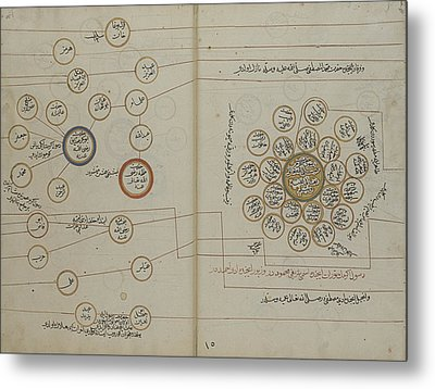 A Genealogy Of The Ottoman Sultans Metal Print by Celestial Images