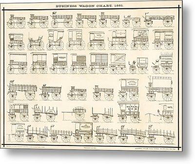 Commercial Wagons  1881 Metal Print by Daniel Hagerman