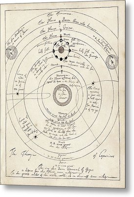 Copernican Solar System Metal Print by American Philosophical Society