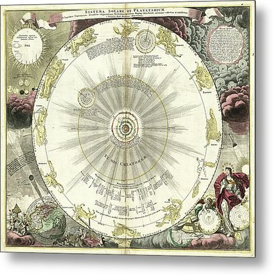 Copernican Solar System Metal Print by Library Of Congress, Geography And Map Division